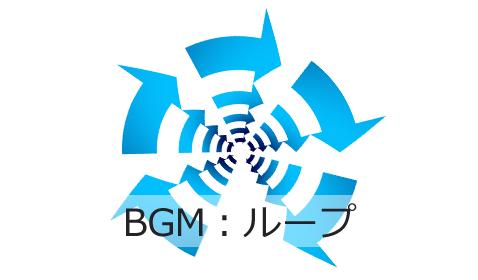 ループBGM